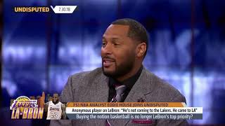 Eddie House People in the Western Conference are getting uncomfortable  NBA  UNDISPUTED   D