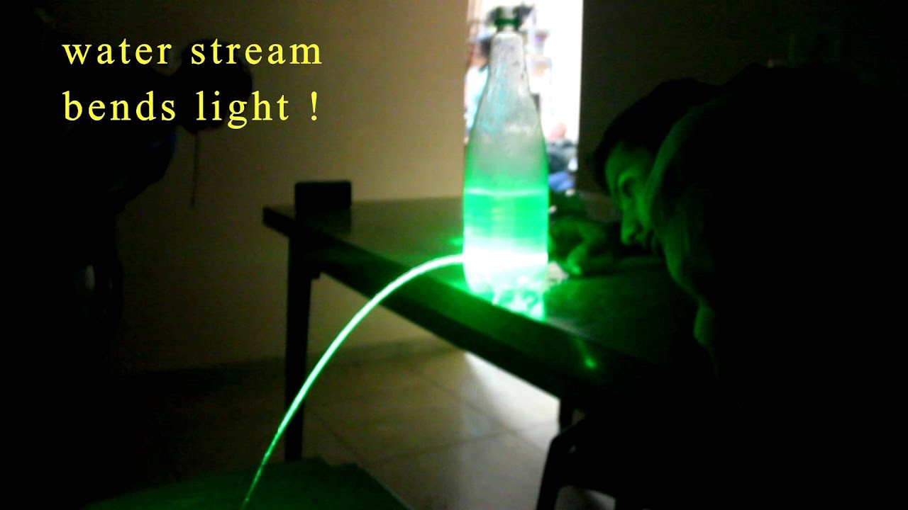 Optical Fiber Experiment By Tamer Saad Youtube