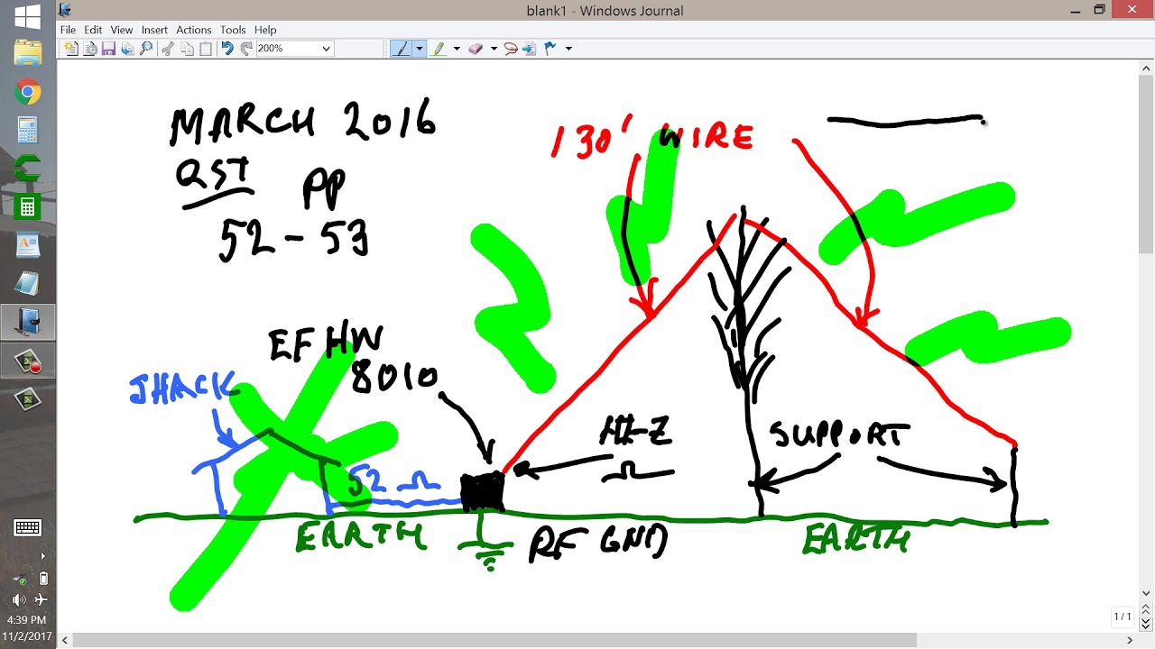 End-Fed Resonant Antenna Considerations - YouTube