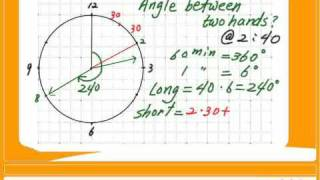 Algebraic Geometry - Angle On A Clock 2