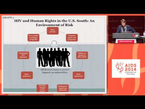Southern exposure: HIV and human rights in the southern United States