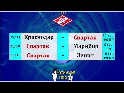 СПАРТАК в ЛИГЕ ЧЕМПИОНОВ 2017/18 - Превратности календаря