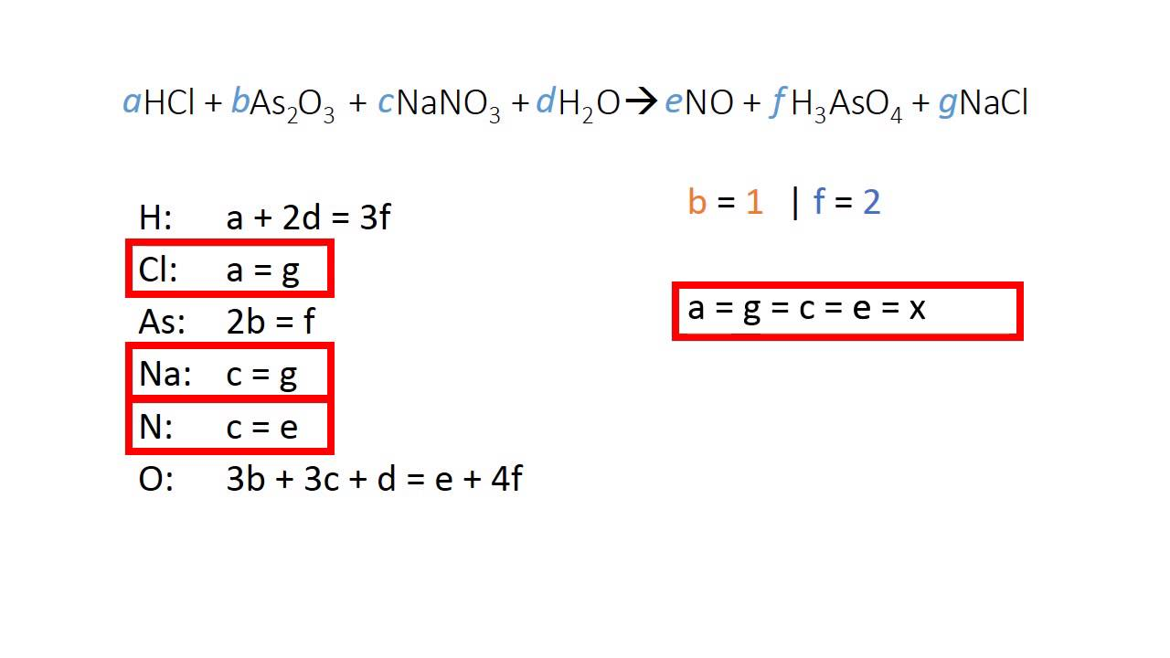 Balancing Complex Chemical Equations - Algebra