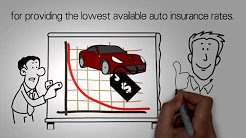 Who Has The Cheapest Auto Insurance In South Carolina?
