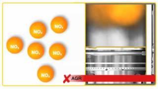 EGR Externally cooled exhaust gas recirculation
