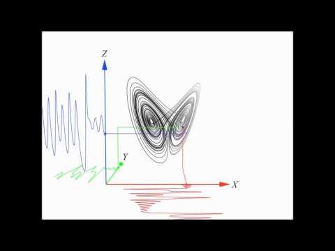 PNAS : Equation-free mechanistic ecosystem forecasting using empirical dynamic modeling
