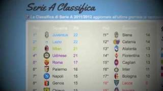 Serie A Classifica - Giornata n° 12 - 2011/2012