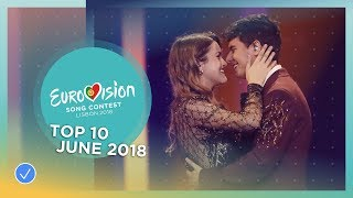 TOP 10: Most watched in June 2018 - Eurovision Song Contest