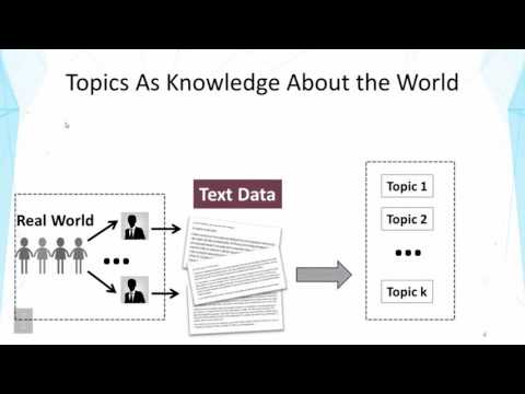 Lecture 14 — Topic Mining and Analysis  Motivation and Task Definition | UIUC