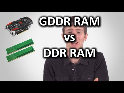 DDR Memory vs GDDR Memory as Fast As Possible