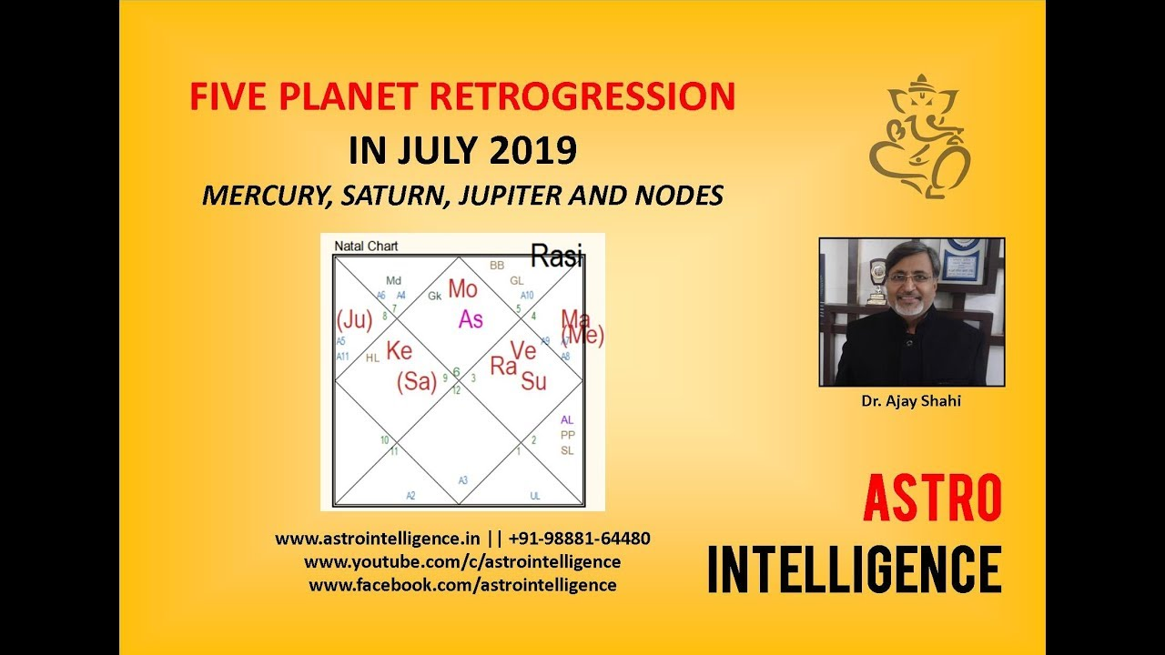 Five Planet Retrogression In July 2019 - Mercury, Saturn, Jupiter And Nodes