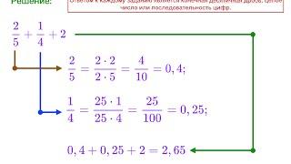 ЕГЭ Математика Задание 1 Вариант 1 (базовый уровень)