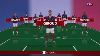 Coupe du monde 2018 ● Huitième de finale ● France-Argentine