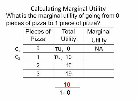 Utility Theory and Marginal Utility Calculation
