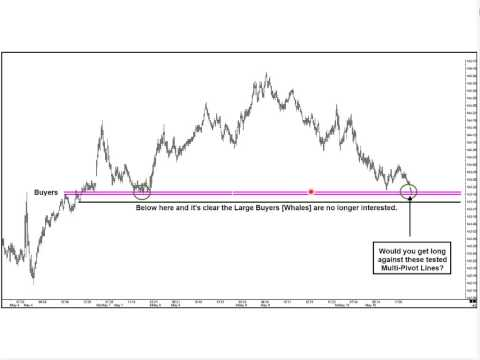 CME How to Mine Energy Coils for Trading Opportunities in the Bond & Notes Markets 20120614 1600 1