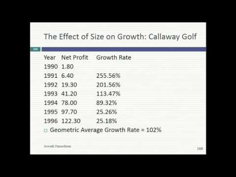 Session 9: Analyst Estimates of Growth & Fundamental Growth first steps
