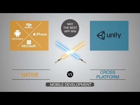 Creating Cross Platform Games With Unity - Coding Arena