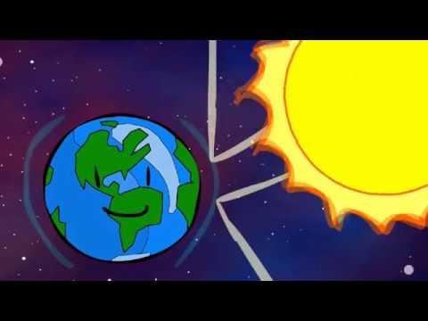 Global Warming Iklan Layanan Masyarakat Youtube