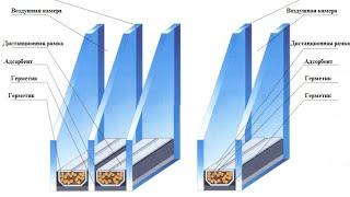 видео Преимущества тройного стеклопакета