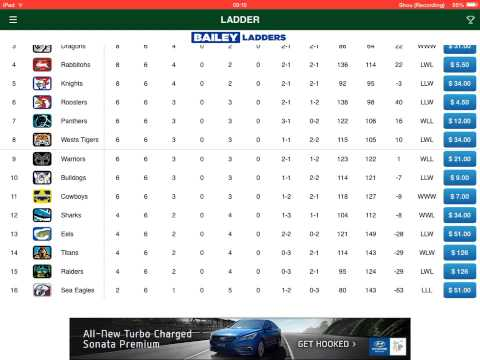 Nrl ladder round 7