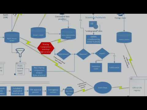Space Evaders Lessons Learned Video H4Dip Stanford 2016