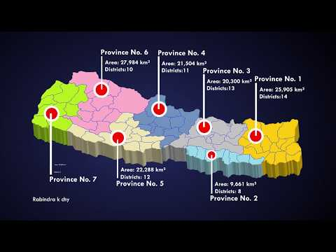 7 State of Nepal Federal Democratic Republic details 3D