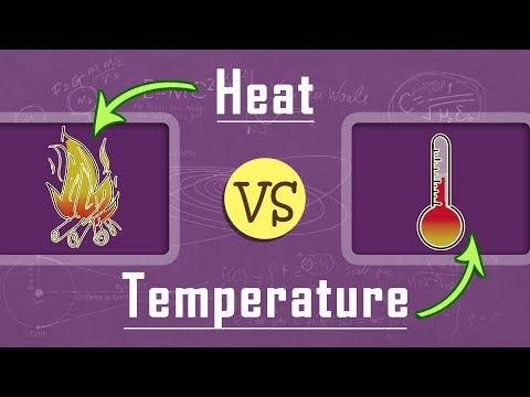 What is the Difference Between Heat and Temperature   Thermodynamics   Physics