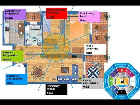 Colores Del Feng Shui Youtube