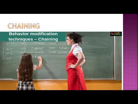 Shaping and Chaining Techniques of Behavior Therapy.