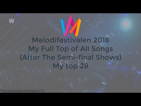 Melodifestivalen 2018 My Full Top 28 of All Songs [With Ratings & Live Performance]