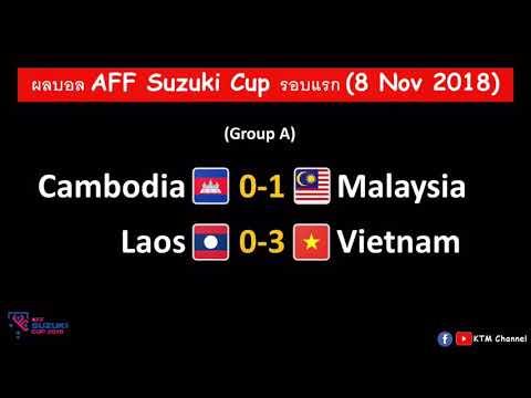 ผลบอล AFF Suzuki Cup ล่าสุด นัดที่ 1 : เวียดนามถล่มลาว   มาเลเซียชนะหวิว (8 Nov 2018)