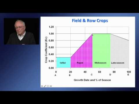 ET-based irrigation scheduling and management considerations under drought