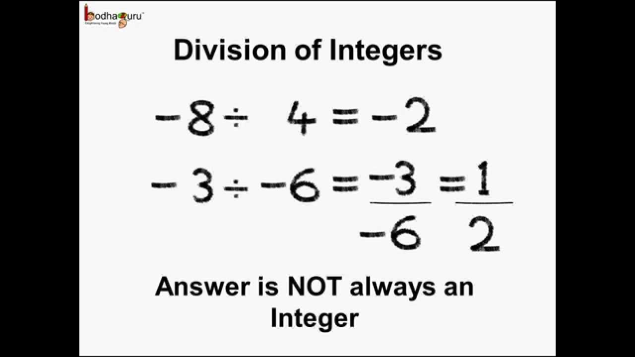 Math Integers Commutative And Closure Property Of Division