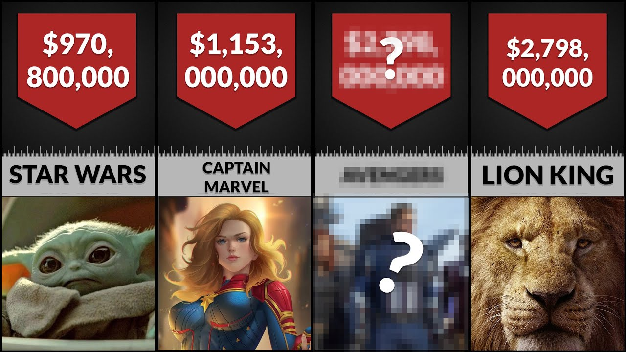 Comparison: Highest Earning Movies