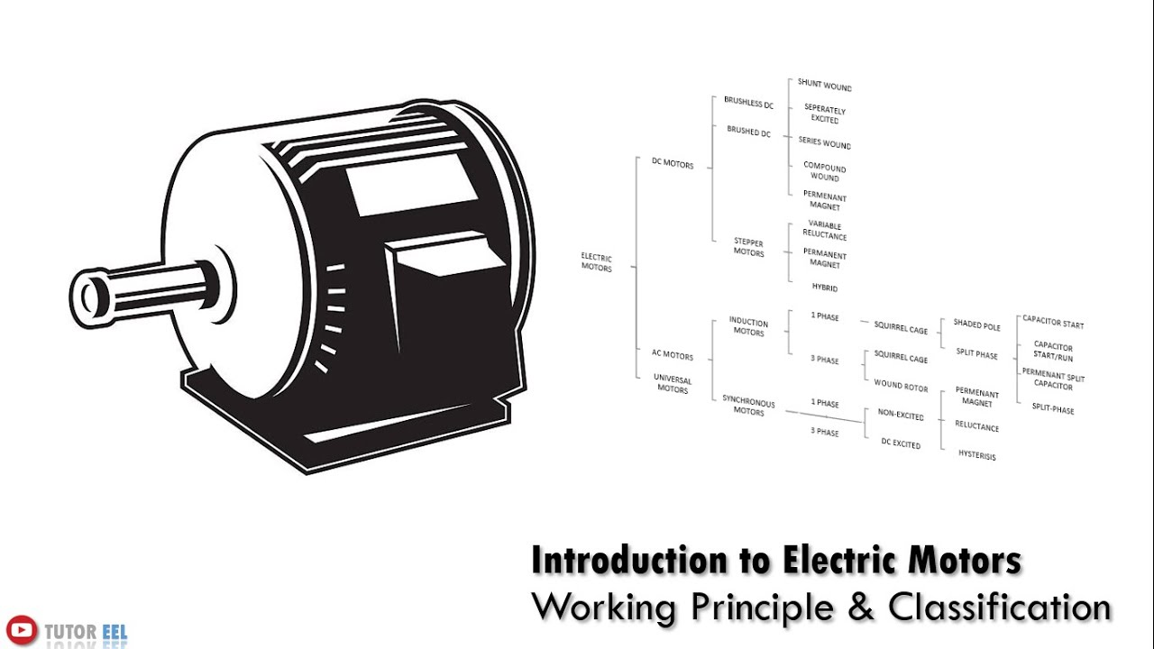 introduction to electric motor  working principle