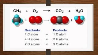 Chemical reactions and their types- Maharashtra State Board- 8th class- General Science