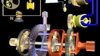 Принцип планетарного поворота Американского трактора Челенджер 865