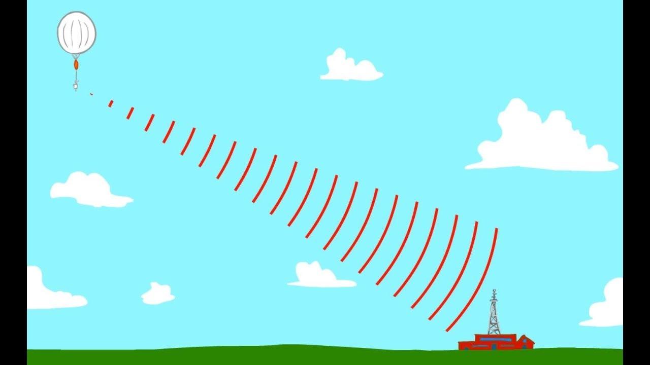 Weather Balloons And Radiosondes Youtube
