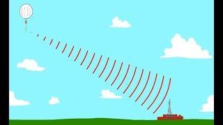Weather Balloons and Radiosondes