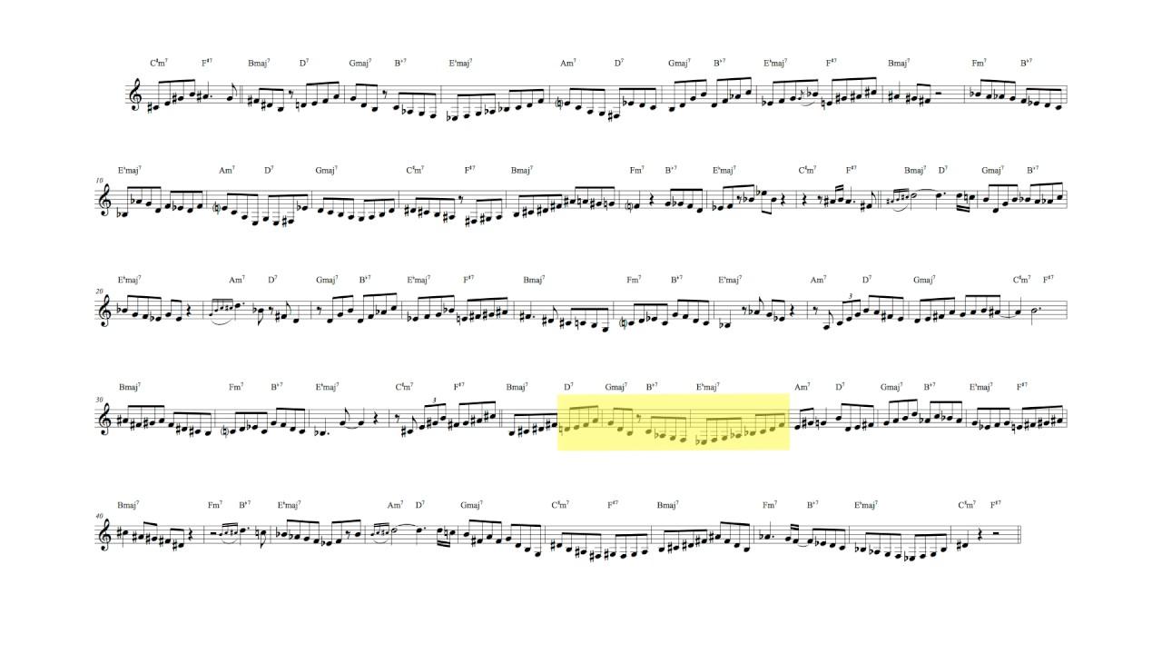 Exelent Anatomy Of Music Sketch - Human Anatomy Images ...