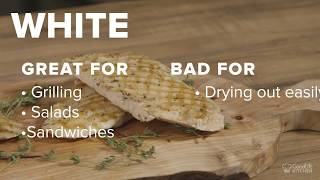 GoodLife Kitchen Food Face Off: White Meat vs Dark Meat