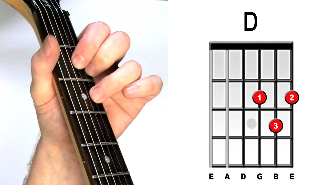How to play d major easy guitar chords for beginners youtube ccuart Choice Image