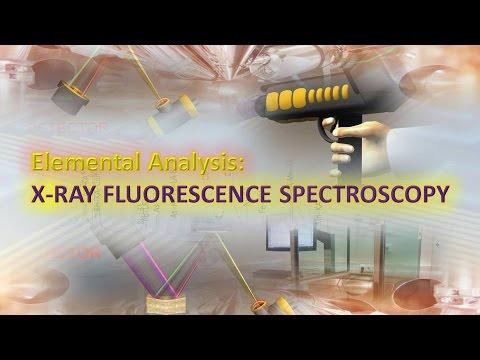 X-Ray Fluorescence Spectroscopy (XRF) Explained - Elemental Analysis Technique