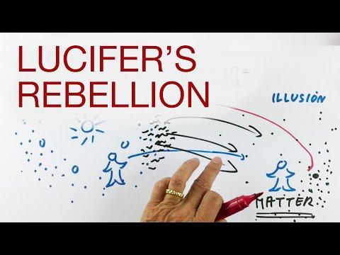 LUCIFER'S REBELLION explained by Hans Wilhelm