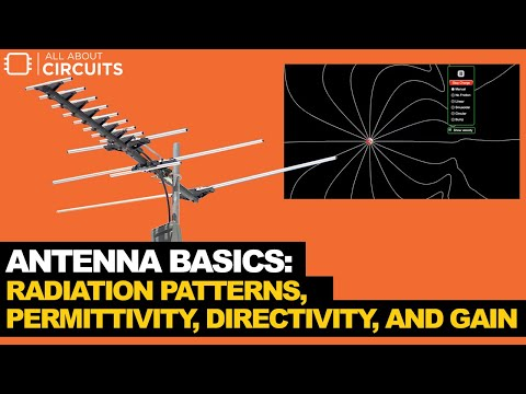 Antenna Basics: Radiation Patterns, Permittivity, Directivity, and Gain