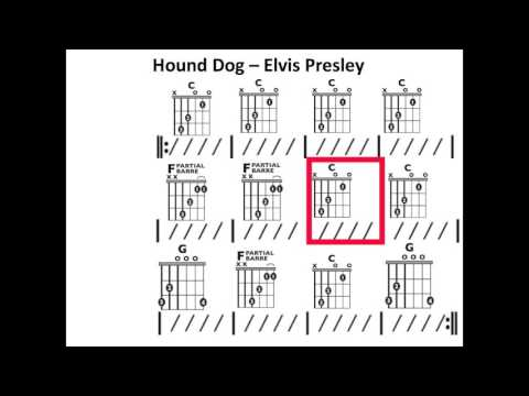 Hound Dog Moving Chord Chart Youtube