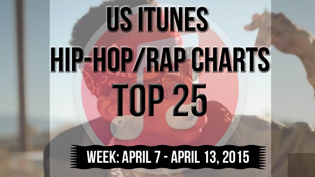 Top us itunes hip hop rap charts april also youtube rh