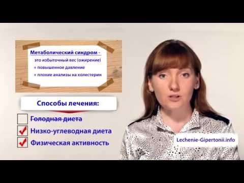Гипертония и метаболический синдром: лечение