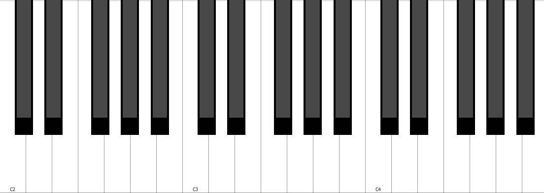 Bb Minor Piano Chord Inversion Youtube