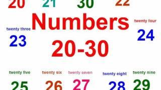 Inglese per bambini. Numeri.